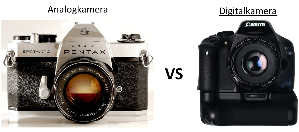 ScanCorner analog vs. digital